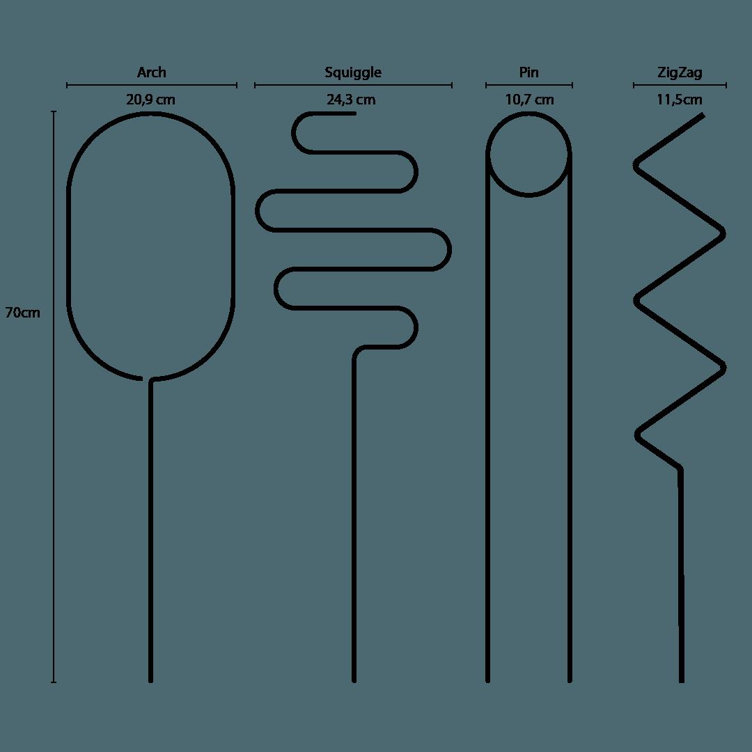 Botanopia plantenstandaard ondersteuning formaten